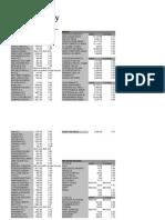 Selected Global Stocks  - September 19 2019