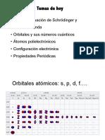 Estructura de la Materia - Clase Teórica U2 (2 de 2)