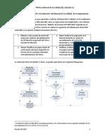Ciclo PHVA y Manual de La Calidad (Ej. Cláusula 5)