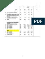 Bill Basement (Phase 1A) Compare 20171228 R0
