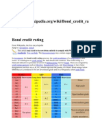 Information of Credit Rating grades