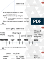 Section-1 (Fundamentals of Six Sigma)
