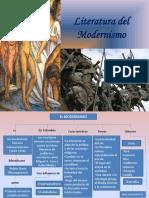 Mapa Conceptual de Modernismo y Vanguardismo