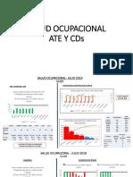 Salud Ocupacional 2019