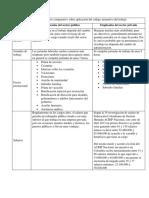 Actividad 1 legislacion laboral 4° semestre