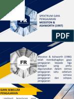 Spektrum Gaya Pengajaran Mosston & Ashworth (1997