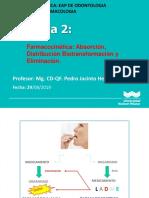 Farmacologia Semana 2 Uw 2019