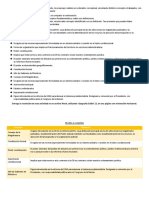 Derecho Constitucional API1