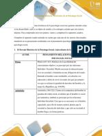 Apendice 1-Fase 1_PsicologiaSocial