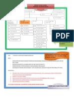 6.1.3.1 bukti pelaksanaan pertemuan monitoring dan evaluasi kinerja