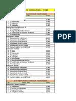 Katalog Buku k13 Zona 5 - Lengkap