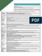 BBC Glossary.pdf