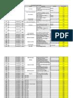 Ak 8f 9f 10f Snag List 19092019