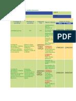 Cronograma de Analisis Financiro