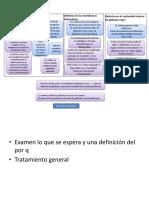 fisiopatologia sintomas cardiacos.