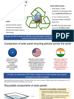 Solar panel recycling – its importance and key processes involved