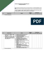 4. Pemetaan Kompetensi dan Teknik Penilaian.doc