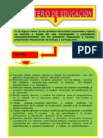TRABAJO  MONOGRAFICO  DE  ministeri de educación1.docx