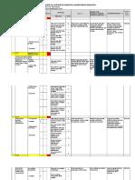 1.SA_STANDAR + PARAMETER_FORM Akred Labkes (1) (1)