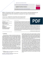Hydrophobivity of PVDF