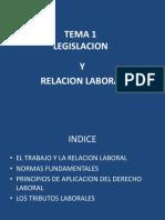 LEGISLACION Y RELACION LABORAL.pptx