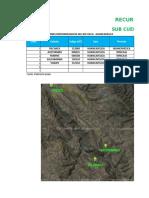 01.- Estaciones de Control Funte( Senamhi) Pazos