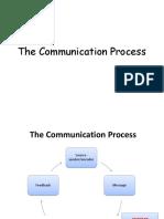 Communication 2 .pptx