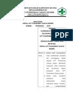 7.1.3.7 SK Koordinasi Dan Komunikasi Dalam Pelayanan Klinis