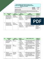 RPS EAA 502 Pemeriksaan Akuntansi I