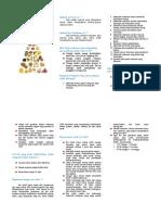 Gizi Seimbang Leaflet-2
