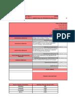 PMP Experience Worksheet