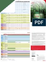 Honeywell-Refrigerants-Roadmap_ES_2019-1.pdf