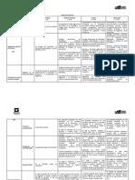 Rubrica 1-(Sin Diagnóstico) II Semestre PSS