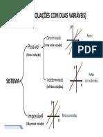 classificação sistemas lineares
