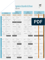 ING_DESARROLLO_SOFTWARE mapa curricular.pdf