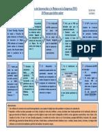Deletas.pdf