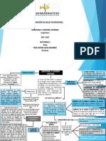 actividad 1 Auditoria y Control interno.pptx