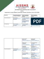 Department Faculty-Student Coordinator-Student Volunteer List for 2019-2020