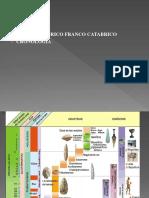 PDF 2 Cronologia Arrte y Vida Del Hombre Prehistorico