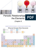 Chapter_8_Periodic_Relationships.ppt