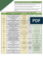 MONTERIA censo_plantas_productoras_de_alimentos_-_cordoba_2017.pdf