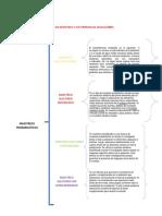 Tipos de Muestreo y Sus Principales Aplicaciones Evidencia 2