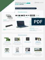 ESTRUCTURA DE UNALAPTOP.pdf