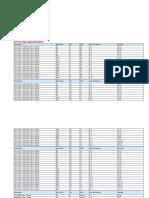 Interplast UPVC Pipe Specification