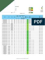 PBE-Solar 2018 - Coletor Solar - Piscina