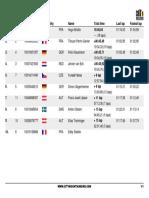 Coppa Del Mondo XCE 2019 - #6 Graz - Men