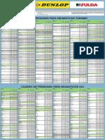 Tabla Presiones 65x90 Mod 1, Page 1 @ Normalize