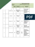 Formato Matriz de Requisito Legal