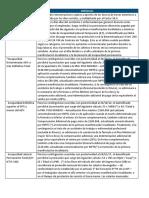 API 4 PRINCIPIOS DE DERECHO LABORAL.docx