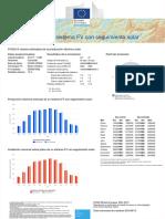 PVGIS-5 TrackingPV 47.217 -1.528 CM Undefined 250000kWp 14 v56 (Opt)Deg i40 (Opt)Deg
